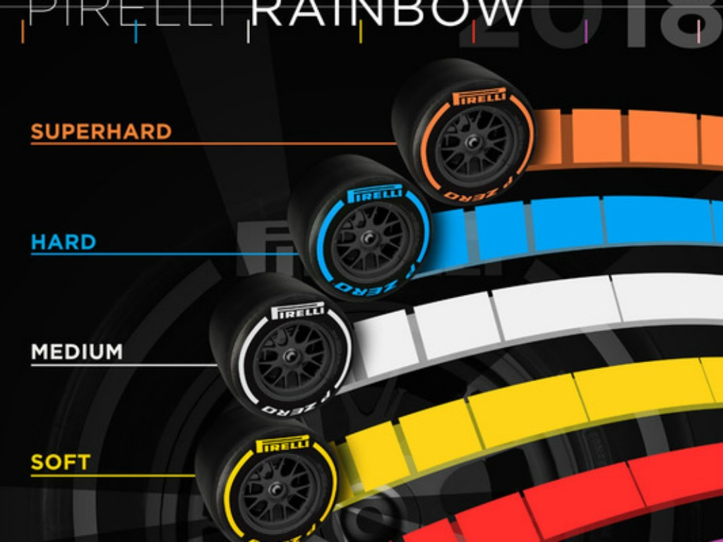 Pirelli asked to change F1 tyre names