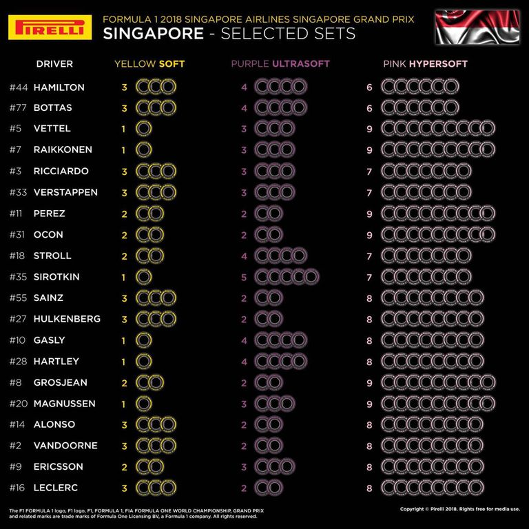 Ferrari adopt aggressive approach to Singapore
