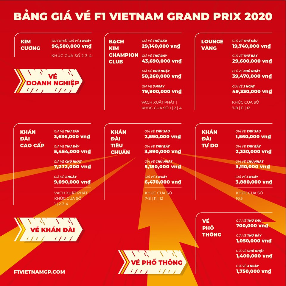 Vietnam Grand Prix Dates Circuit Details And Tickets F1 News By Planetf1