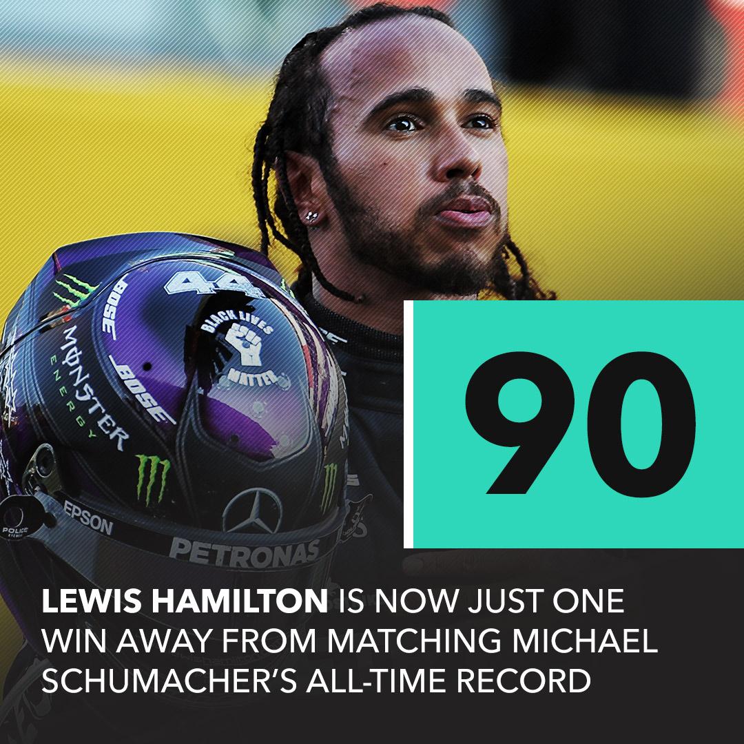 Lewis Hamilton 90