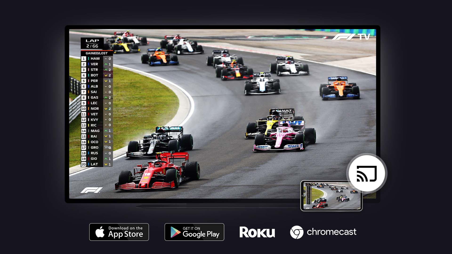 F1 TV Pro promotional image. August 2021