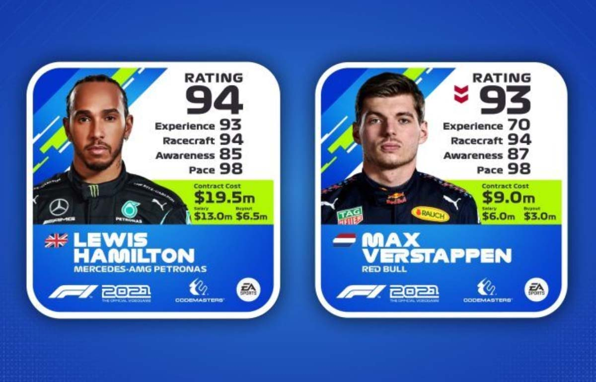 Lewis Hamilton and Max Verstappen F1 2021 driver ratings.